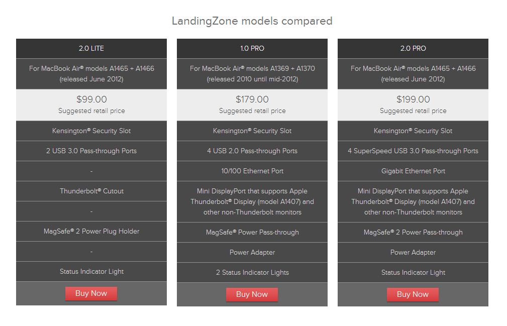 LandingZone Model Types and Features - MacBook Air - Compare Models - Analie Cruz