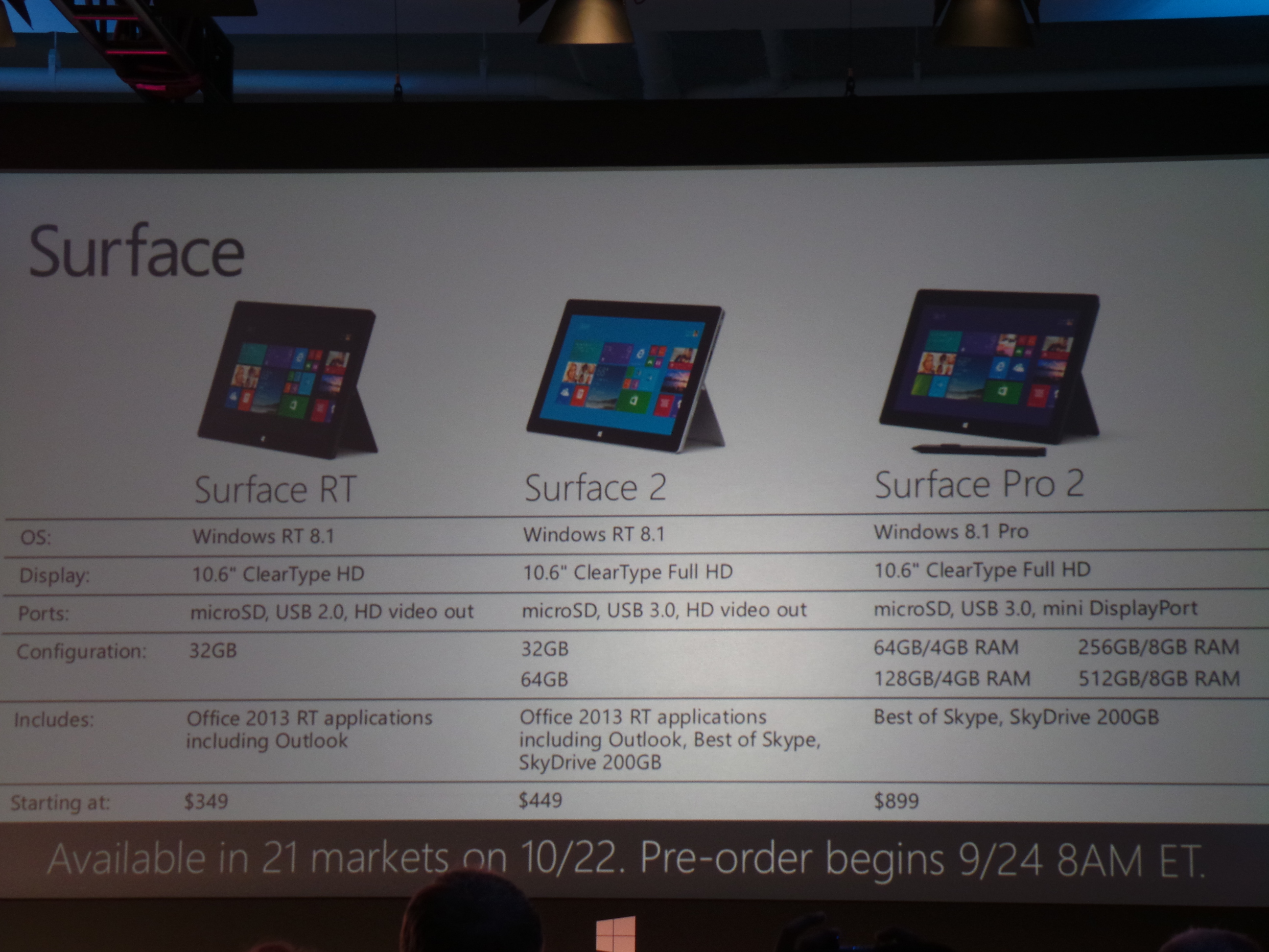 Microsoft Surface 2 -Microsoft-Surface Pro 2 Specifications Specs