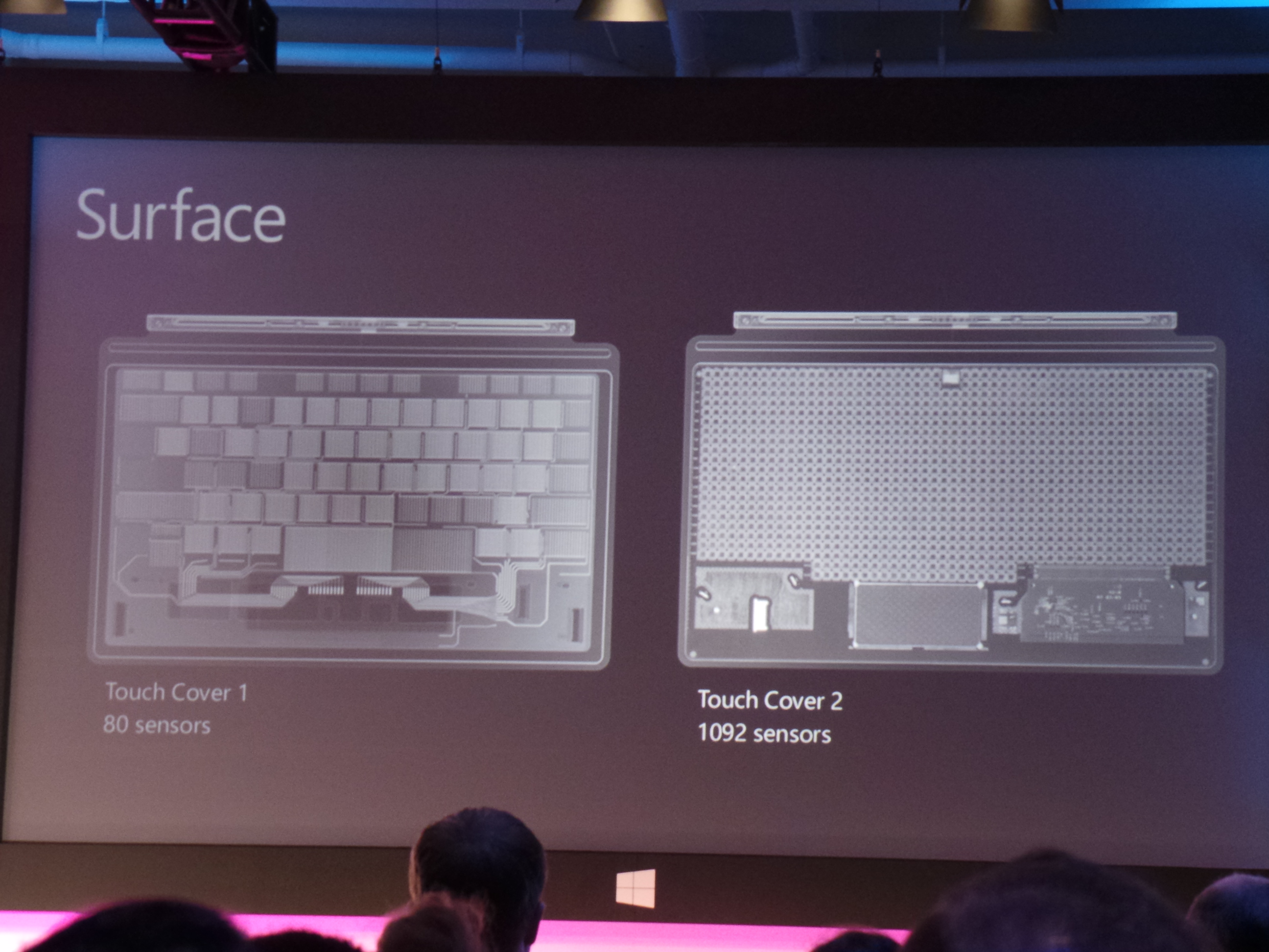 Microsoft Surface 2 - Microsoft-Surface-Pro-2- Type Cover Sensors