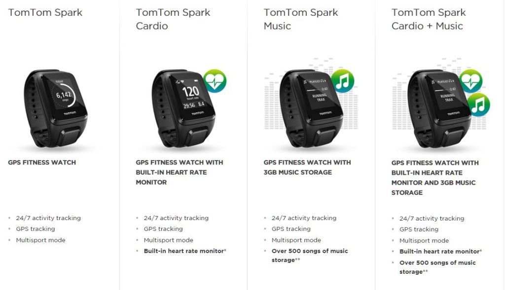TomTom Spark Fitness Watch Variations - Analie Cruz