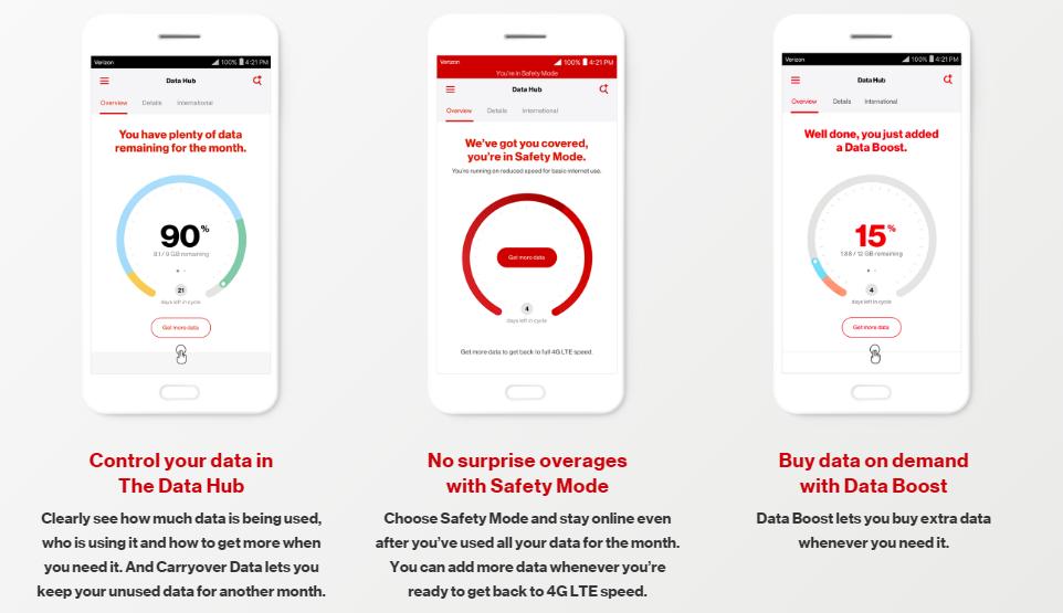 My Verizon App Review - Data Used - features - Samsung Galaxy S7 - Cruz