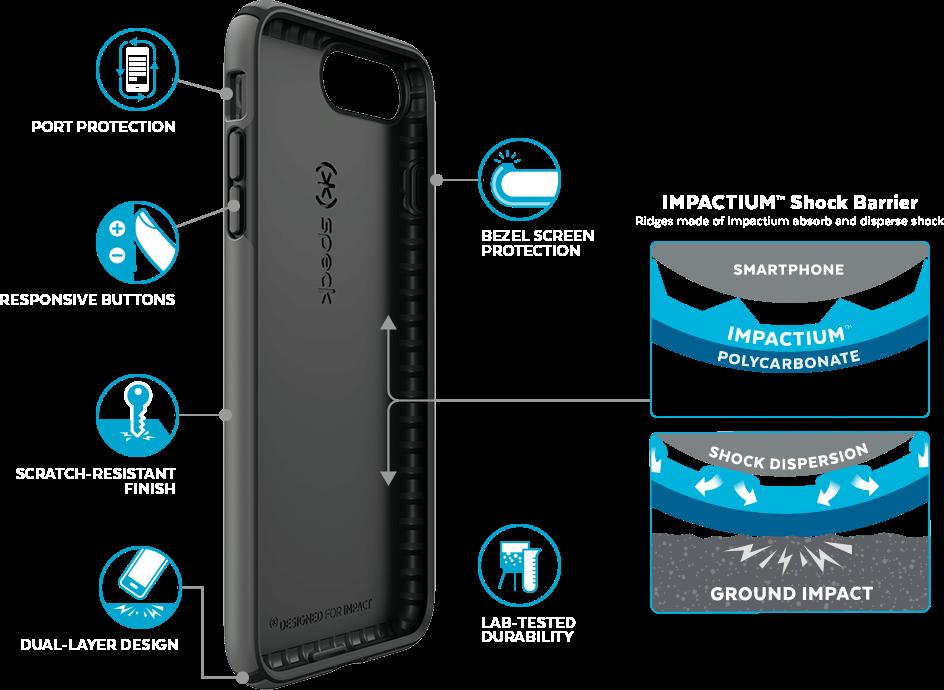 speck-presidio-case-impactium-apple-iphone-7-plus-analie-cruz