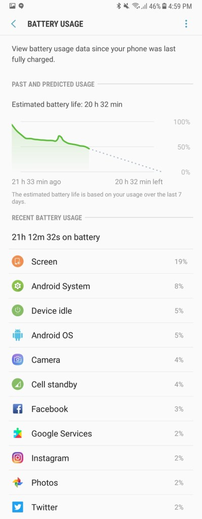 Samsung Galaxy Note8 Review - Battery Usage / Battery Life