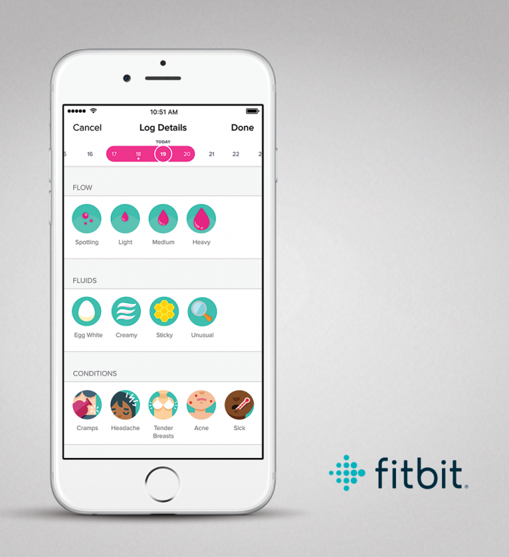 Fitbit - Female Health Tracking - Photo Credit : Fitbit Blog