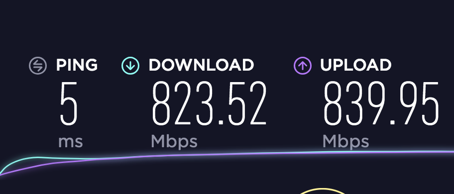 Speedtest 800 mbps